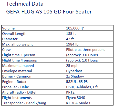 GEFA-FLUG AS105GD Technical Specifications - © Cheers Over California, Inc.